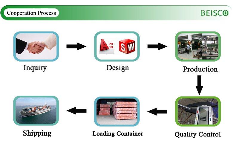 sixth cooperation process.jpg